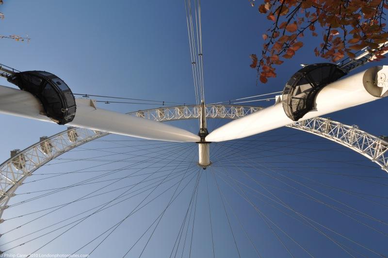 Underneath the London Eye